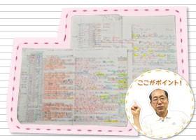 <桐谷さん連載画像>日々の取引内容をすべて記録している『株式売買帳』の画像