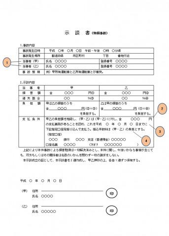 【画像】物損事故時の示談書サンプル