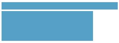 オリコン日本顧客満足度ランキング サービスステーション(フルサービス)の評判・口コミ
