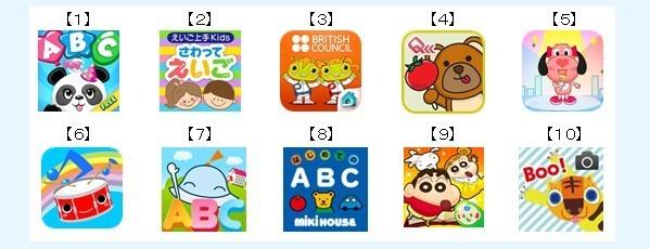 幼児を飽きさせない英語学習の厳選アプリ10