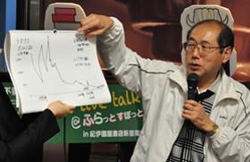 """お手製""""株価グラフ""""を使って、自身が保有する株の値動きを解説する桐谷広人さんの写真。"""