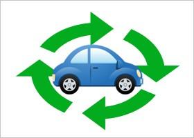 自動車リサイクル法とは