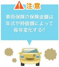 【イラスト】車の価値