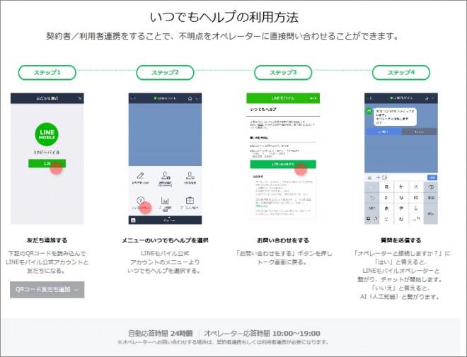 LINEモバイル公式アカウントより直接オペレーターに問い合わせができる/LINEモバイルHPより