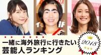 櫻井翔にイモトアヤコが上位、『一緒に海外旅行に行きたい芸能人ランキング 2018』